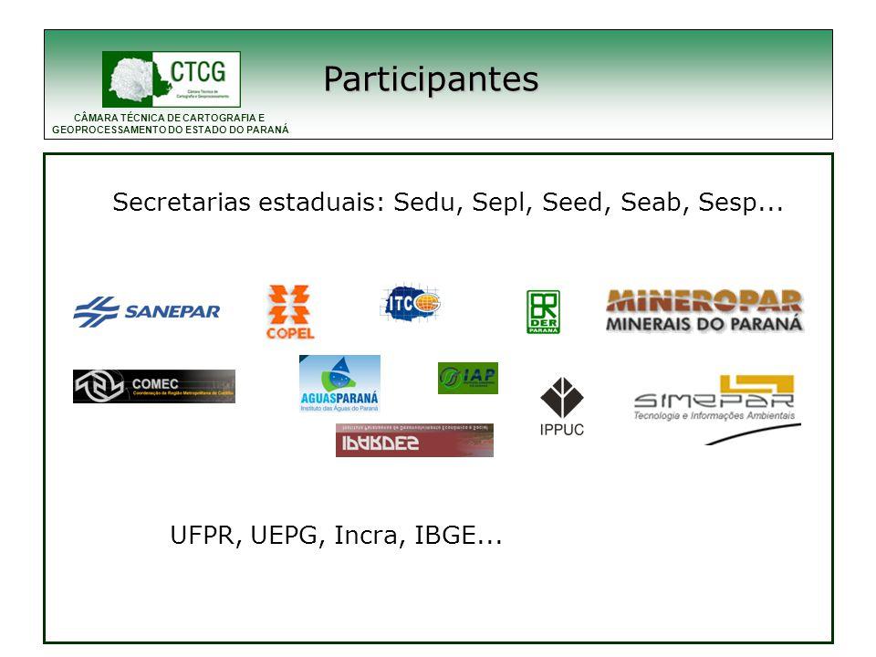Participantes Secretarias estaduais: Sedu, Sepl, Seed, Seab, Sesp...