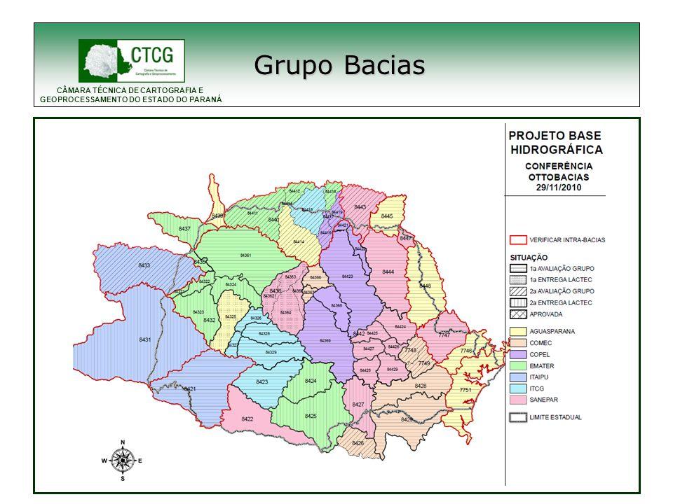 Grupo Bacias Objetivo: