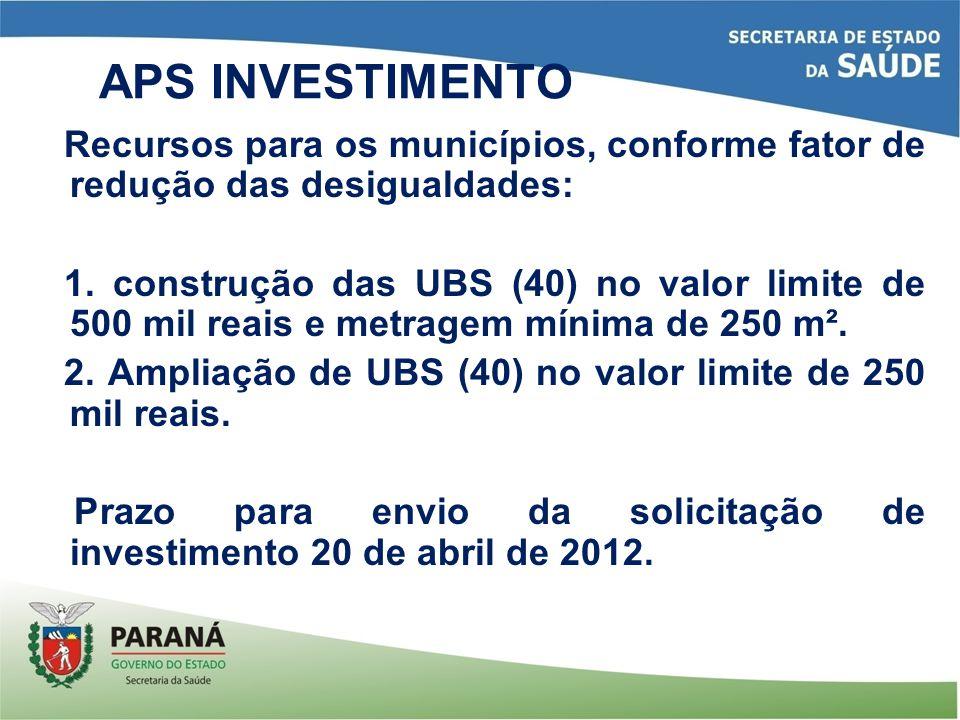 APS INVESTIMENTO Recursos para os municípios, conforme fator de redução das desigualdades: