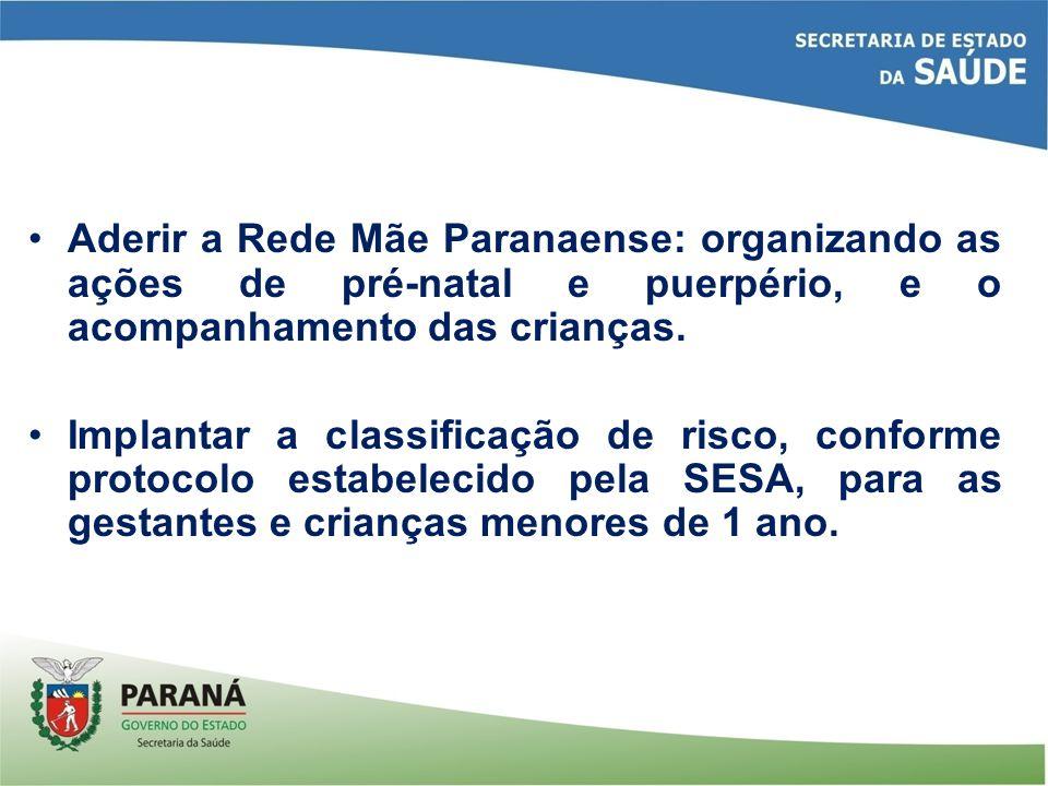 Aderir a Rede Mãe Paranaense: organizando as ações de pré-natal e puerpério, e o acompanhamento das crianças.