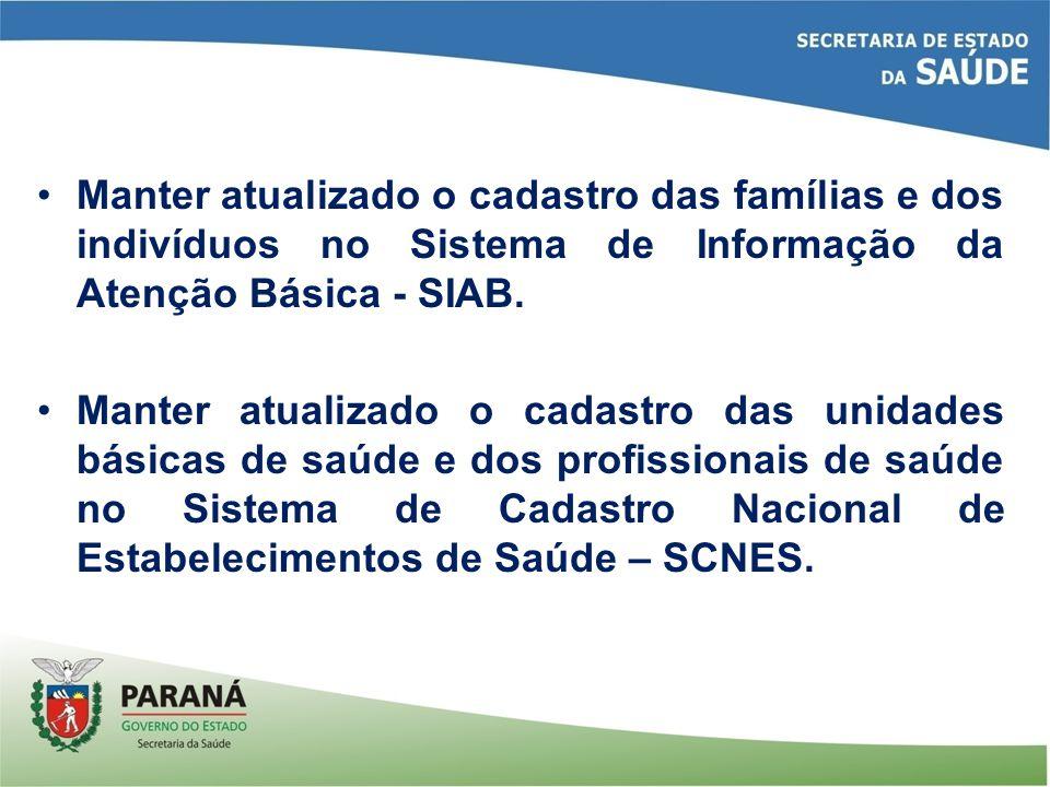 Manter atualizado o cadastro das famílias e dos indivíduos no Sistema de Informação da Atenção Básica - SIAB.