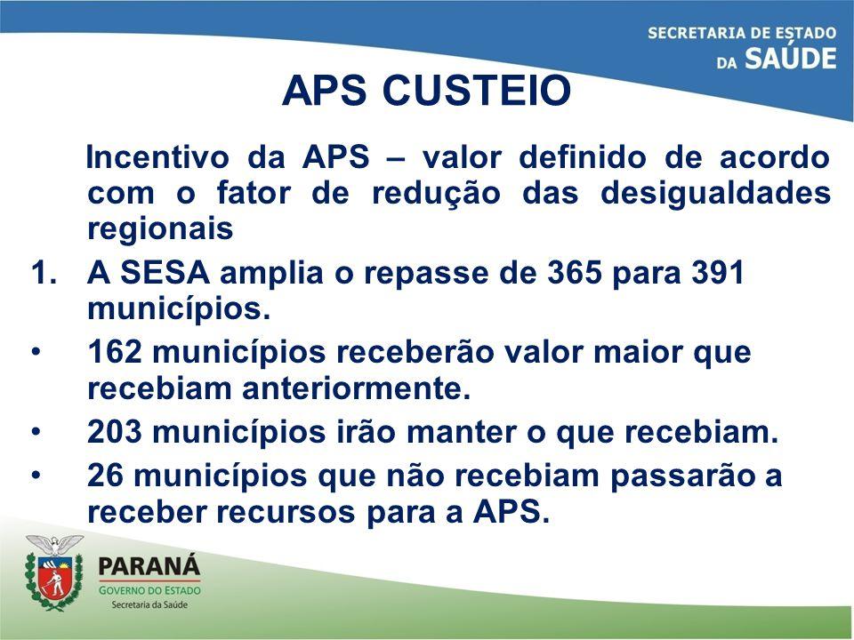 APS CUSTEIO Incentivo da APS – valor definido de acordo com o fator de redução das desigualdades regionais.