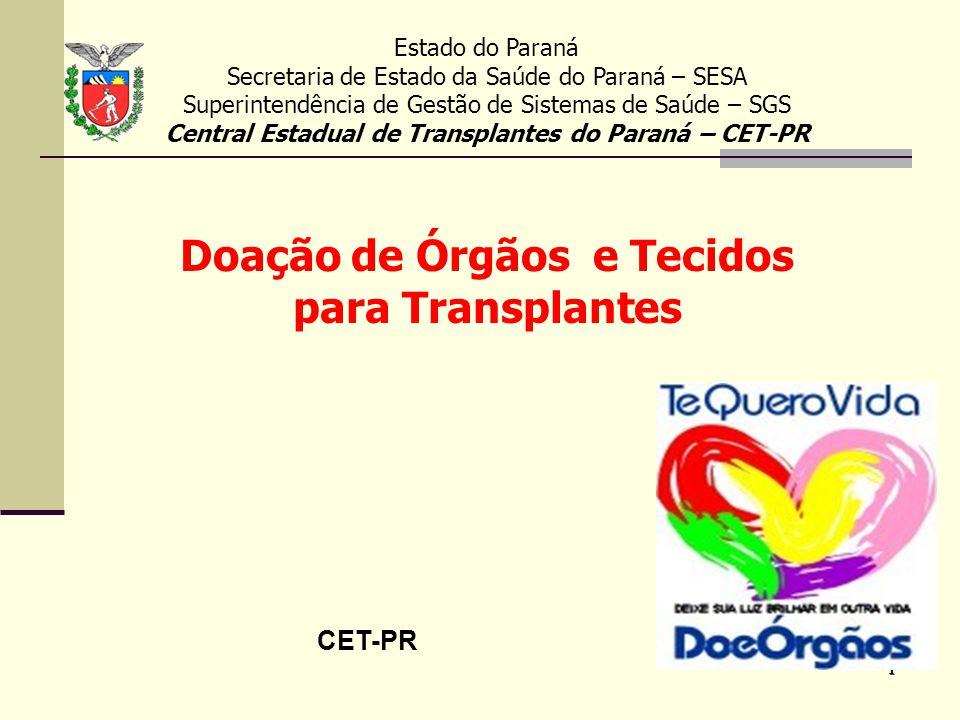 Doação de Órgãos e Tecidos para Transplantes