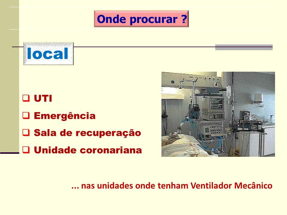 local Onde procurar UTI Emergência Sala de recuperação