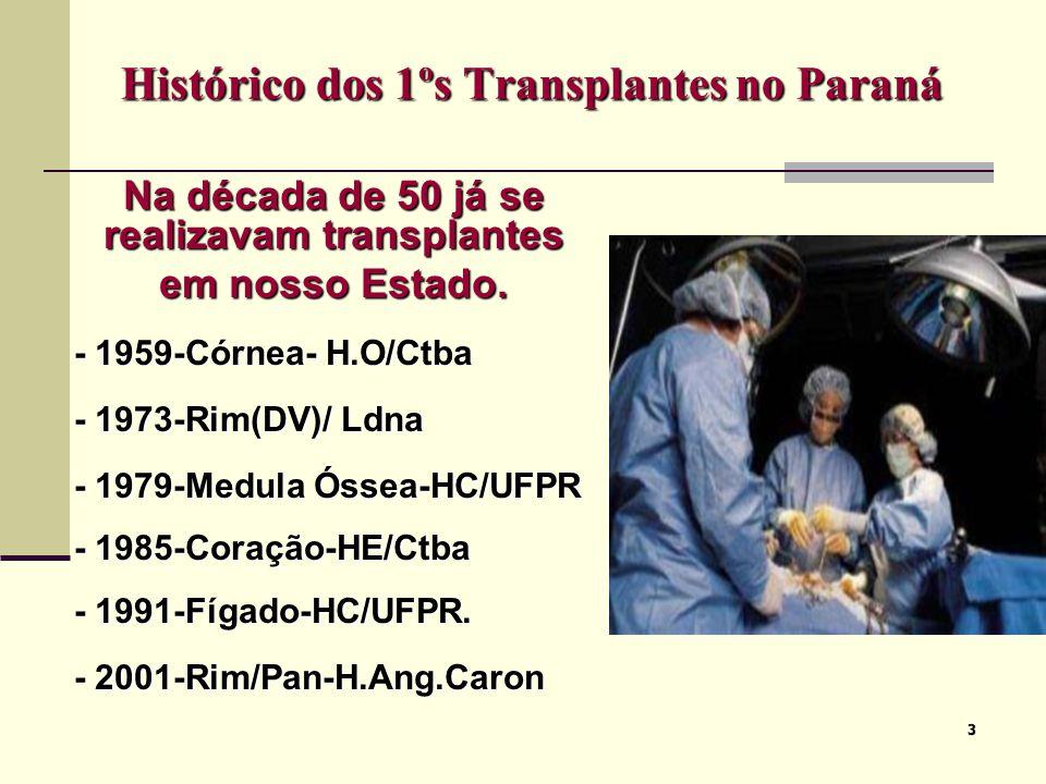 Histórico dos 1ºs Transplantes no Paraná