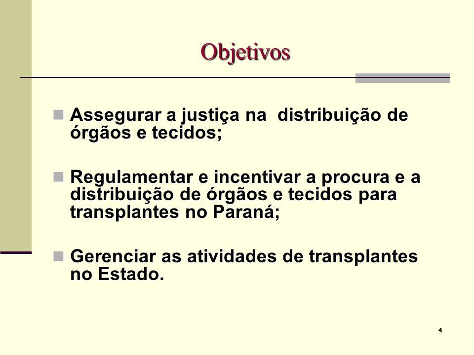 Objetivos Assegurar a justiça na distribuição de órgãos e tecidos;