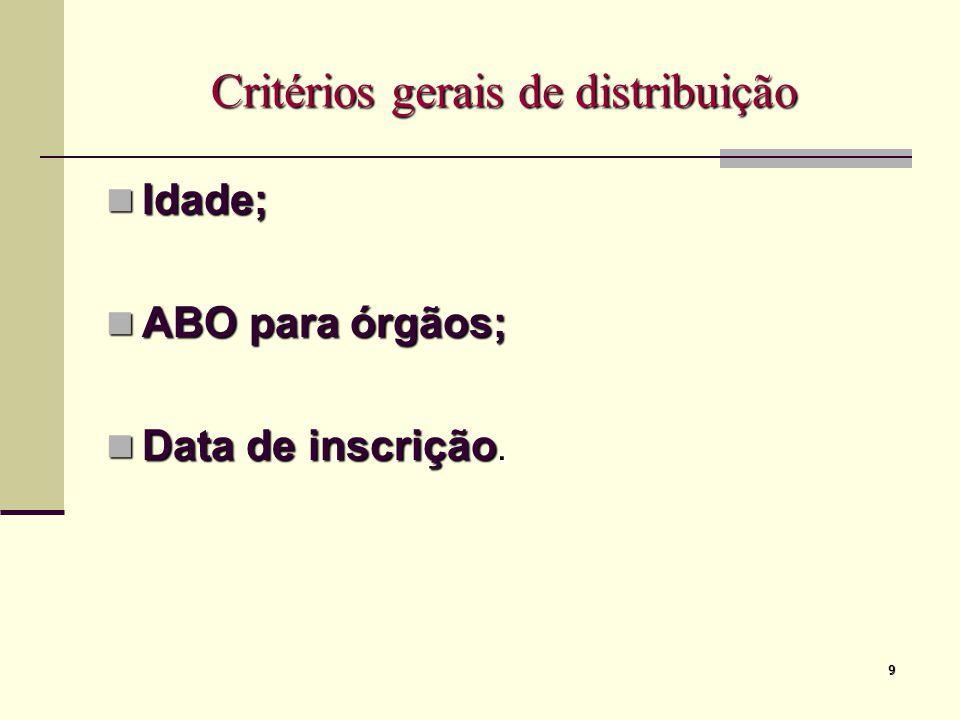 Critérios gerais de distribuição