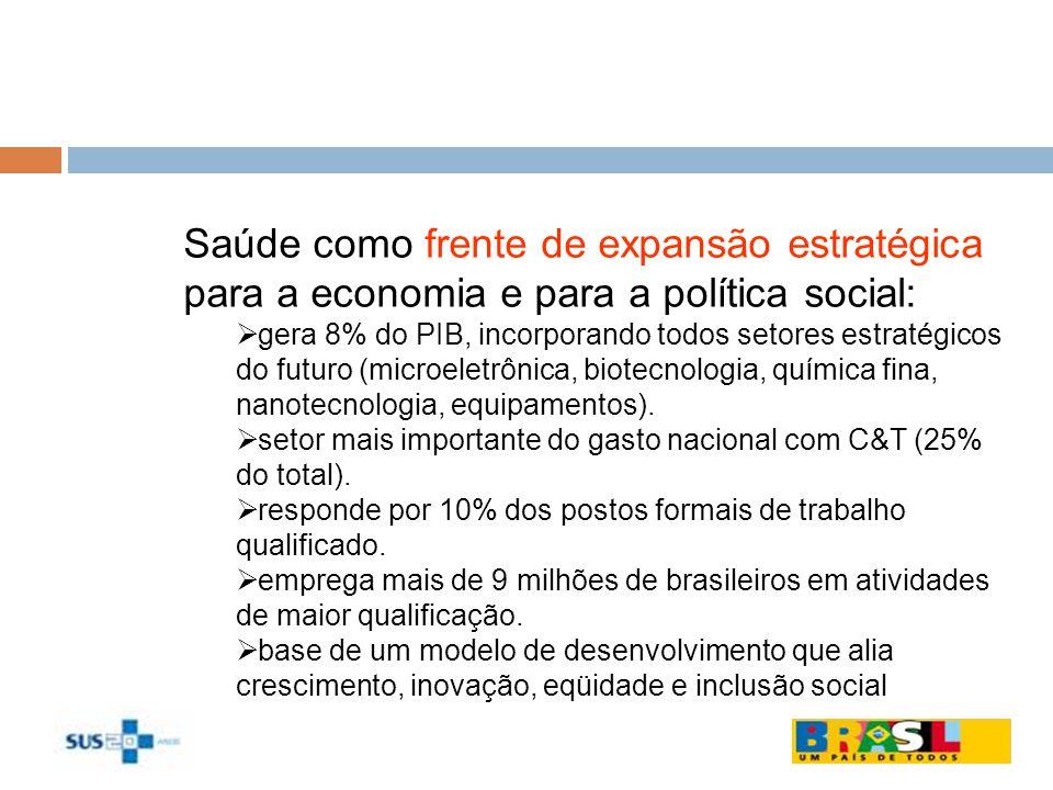 Saúde como frente de expansão estratégica para a economia e para a política social: