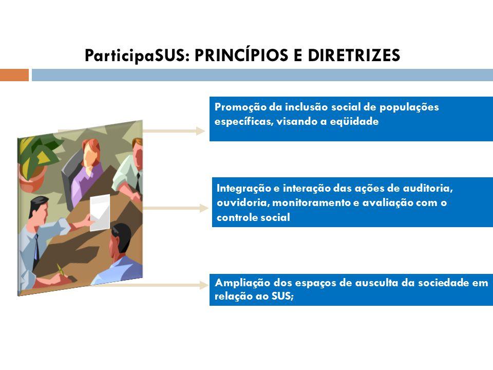 ParticipaSUS: PRINCÍPIOS E DIRETRIZES