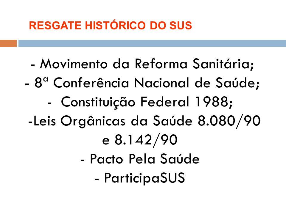 RESGATE HISTÓRICO DO SUS