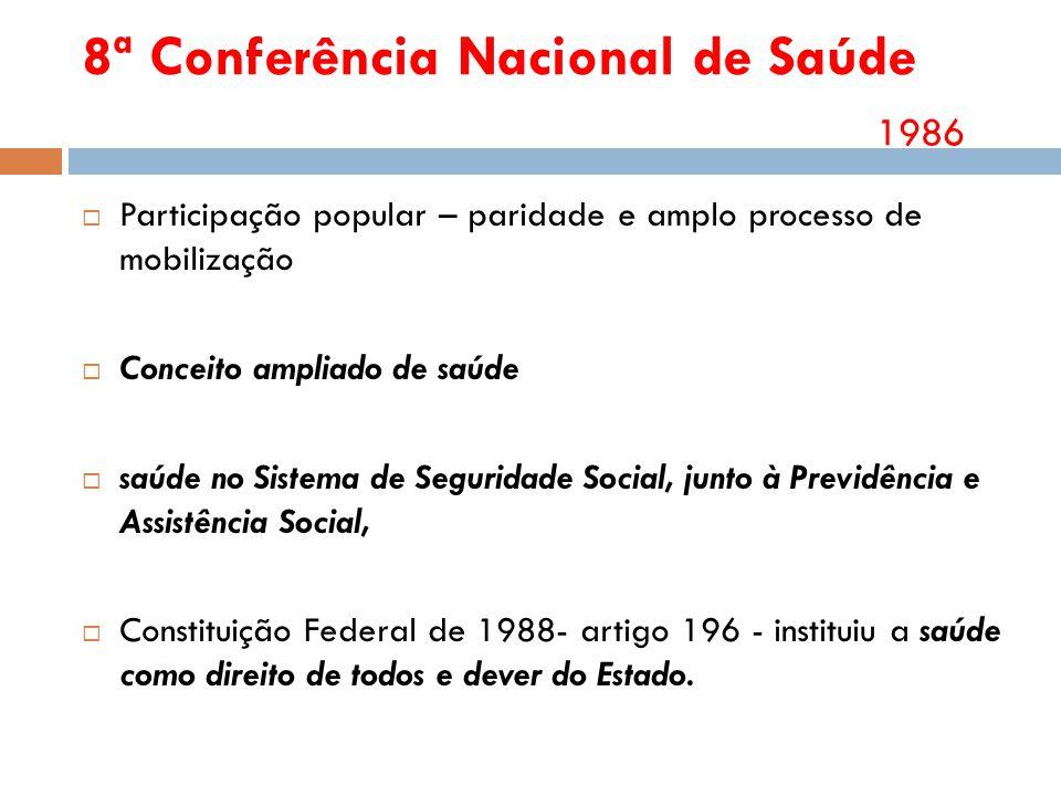 8ª Conferência Nacional de Saúde 1986