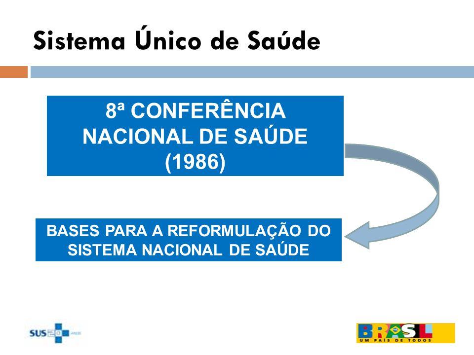 Sistema Único de Saúde 8ª CONFERÊNCIA NACIONAL DE SAÚDE (1986)