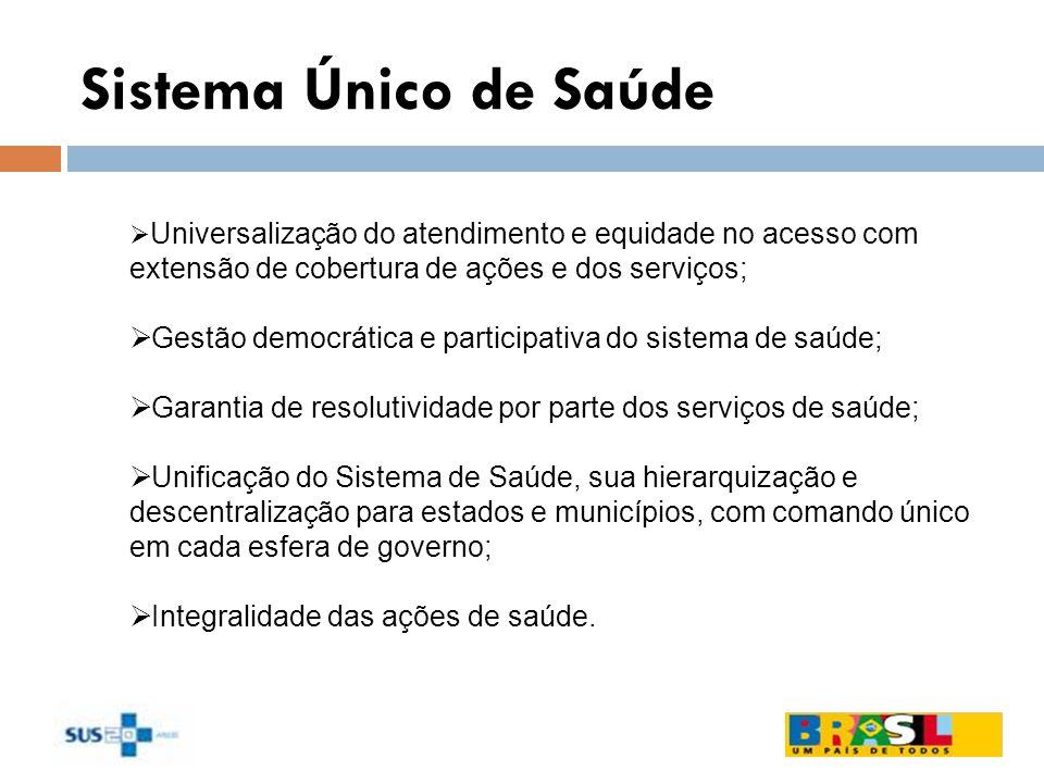Sistema Único de Saúde Universalização do atendimento e equidade no acesso com extensão de cobertura de ações e dos serviços;