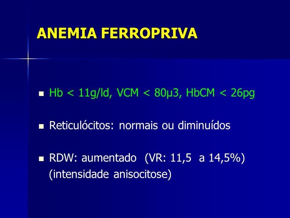 ANEMIA FERROPRIVA Hb < 11g/ld, VCM < 80µ3, HbCM < 26pg