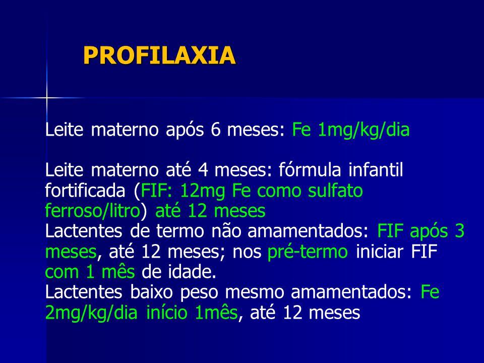 PROFILAXIA Leite materno após 6 meses: Fe 1mg/kg/dia