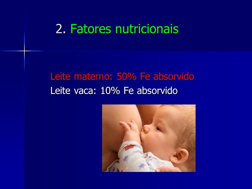 2. Fatores nutricionais Leite materno: 50% Fe absorvido