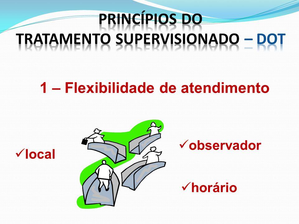 tratamento supervisionado – dot 1 – Flexibilidade de atendimento