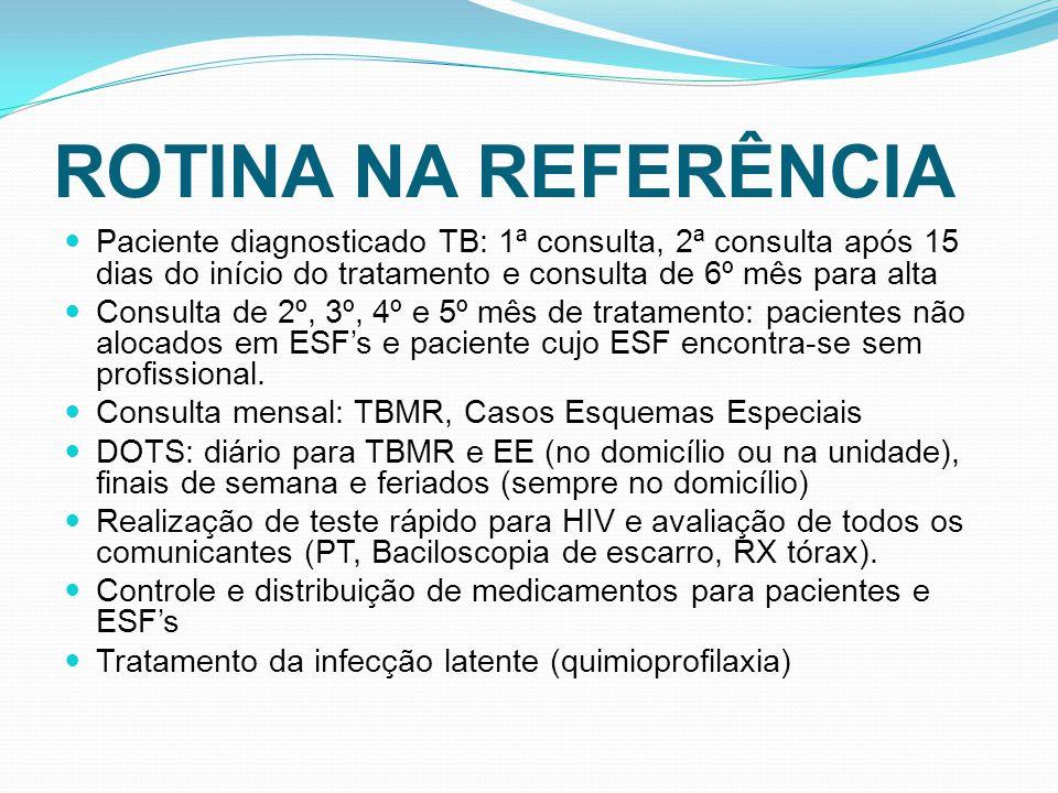 ROTINA NA REFERÊNCIA Paciente diagnosticado TB: 1ª consulta, 2ª consulta após 15 dias do início do tratamento e consulta de 6º mês para alta.