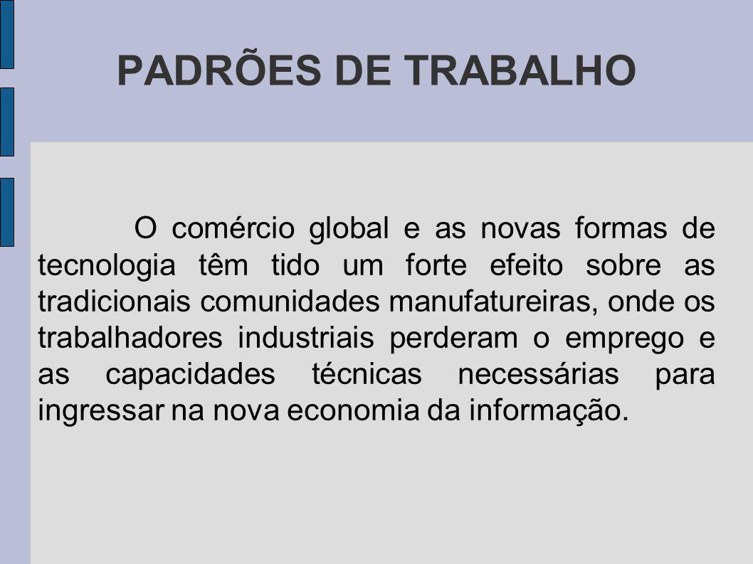 PADRÕES DE TRABALHO