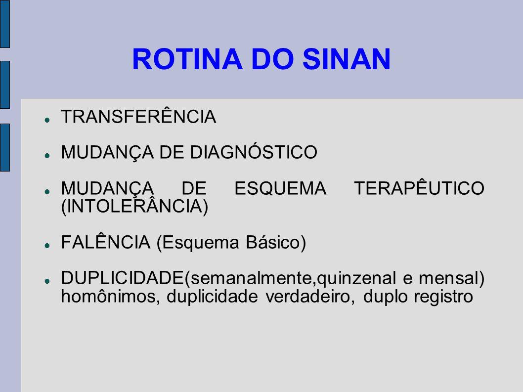 ROTINA DO SINAN TRANSFERÊNCIA MUDANÇA DE DIAGNÓSTICO