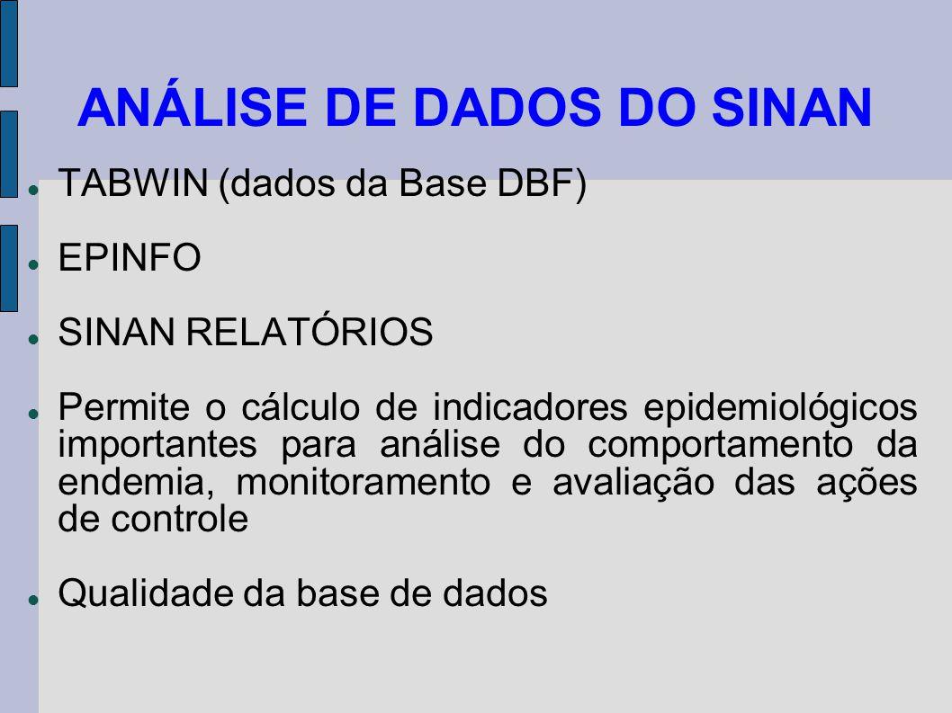 ANÁLISE DE DADOS DO SINAN