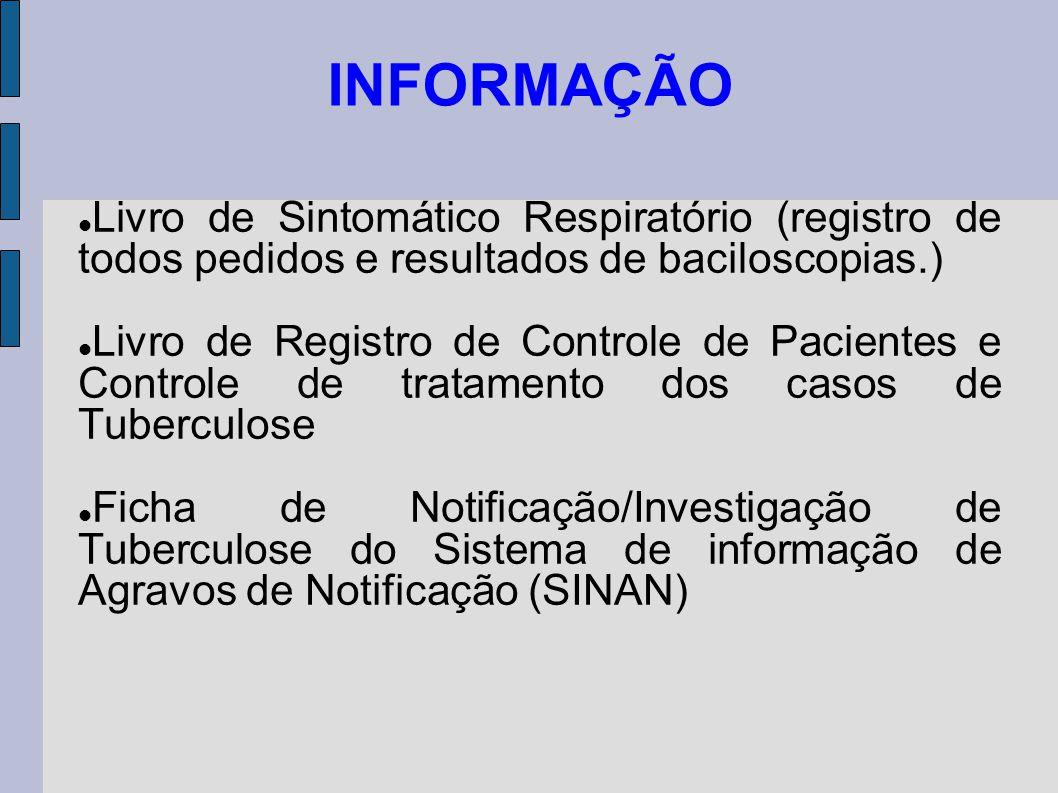 INFORMAÇÃO Livro de Sintomático Respiratório (registro de todos pedidos e resultados de baciloscopias.)