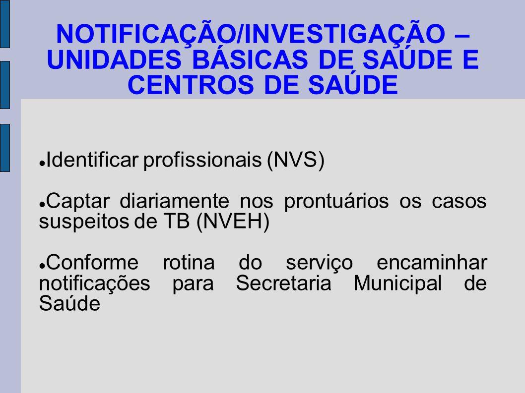 NOTIFICAÇÃO/INVESTIGAÇÃO – UNIDADES BÁSICAS DE SAÚDE E CENTROS DE SAÚDE