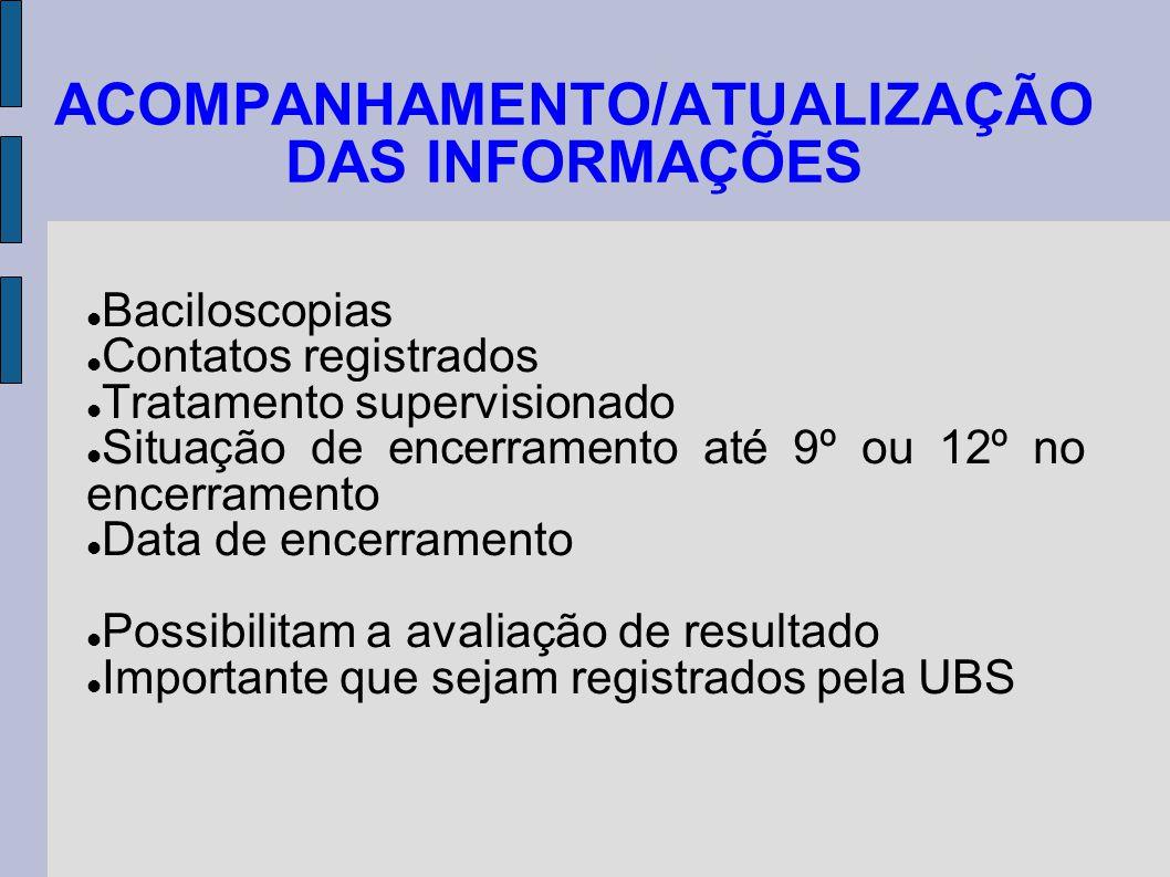 ACOMPANHAMENTO/ATUALIZAÇÃO DAS INFORMAÇÕES