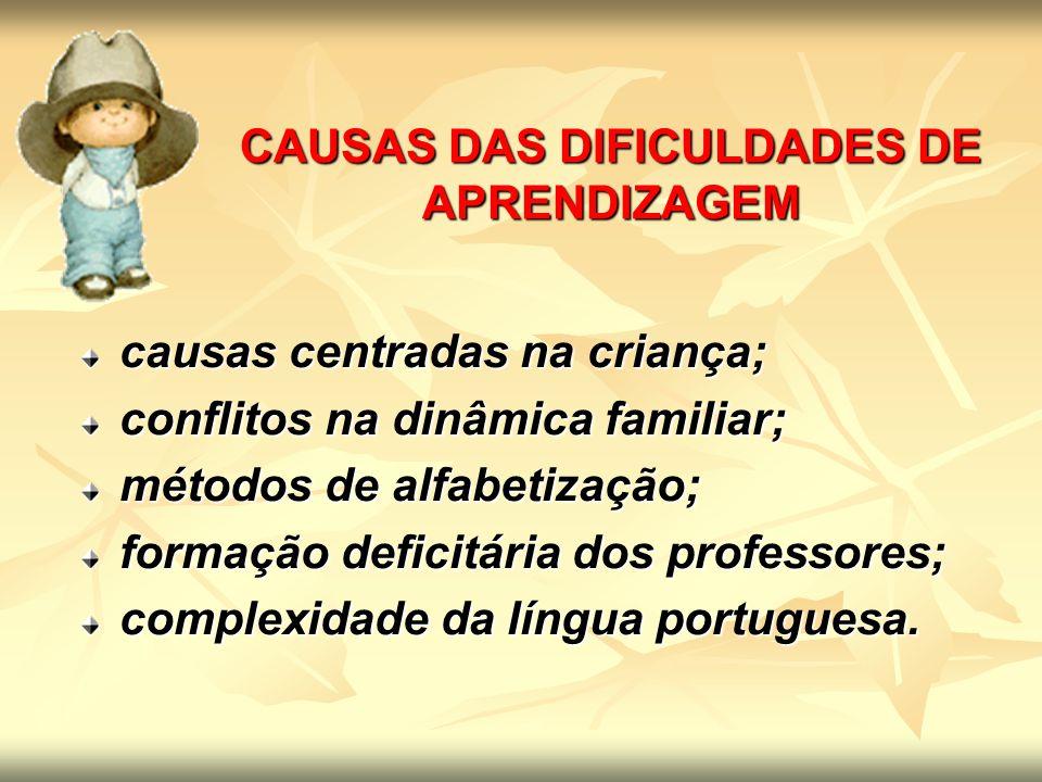 CAUSAS DAS DIFICULDADES DE APRENDIZAGEM