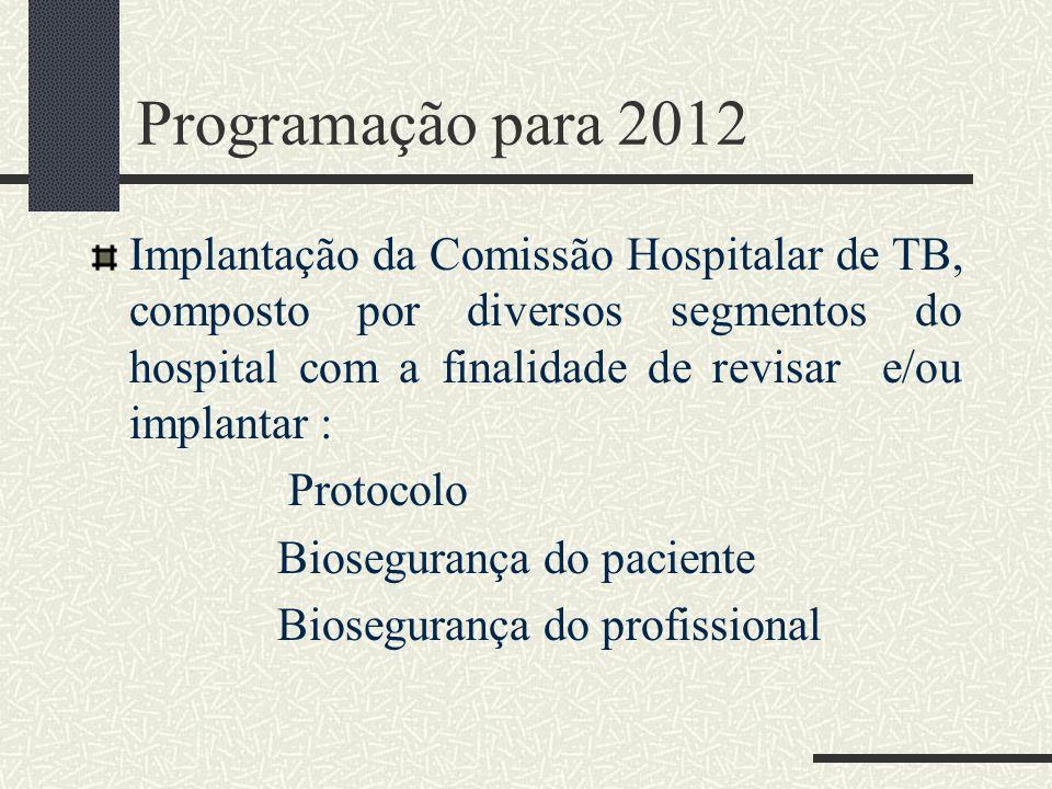 Programação para 2012