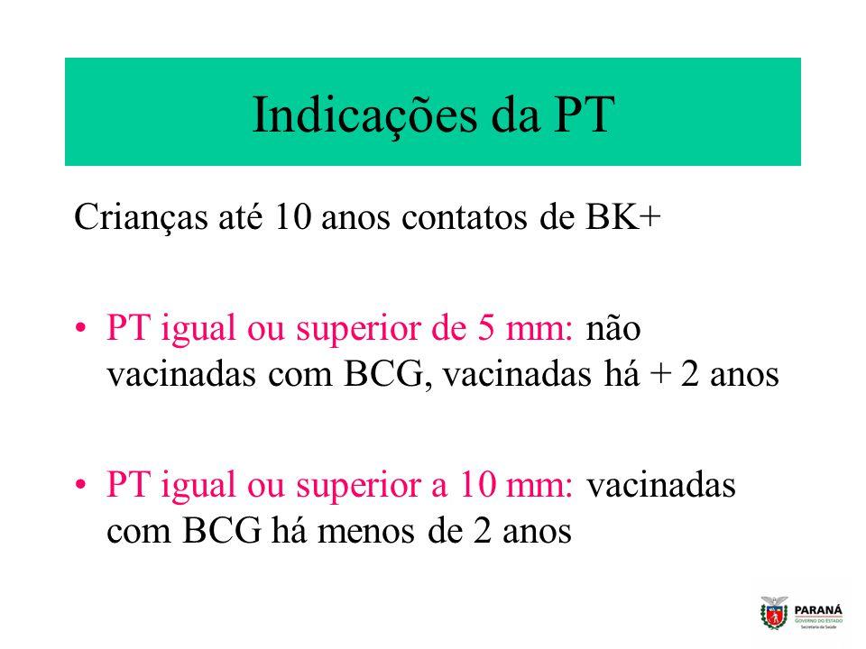Indicações da PT Crianças até 10 anos contatos de BK+