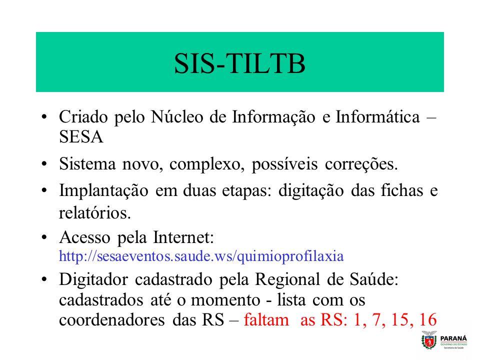 SIS-TILTB Criado pelo Núcleo de Informação e Informática – SESA