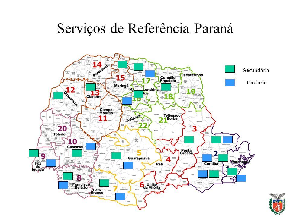 Serviços de Referência Paraná