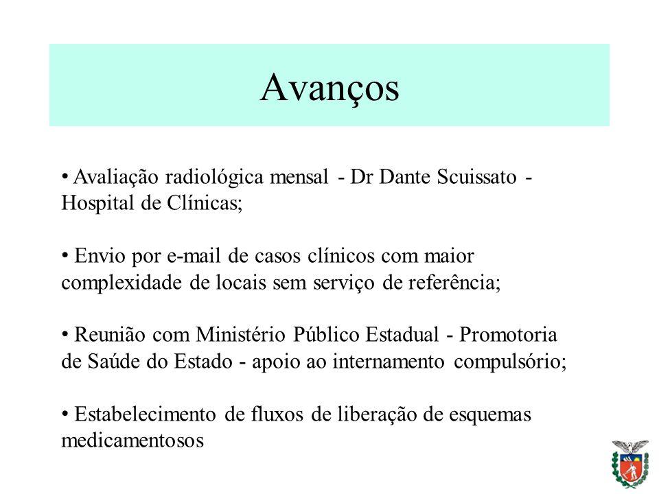 Avanços Avaliação radiológica mensal - Dr Dante Scuissato - Hospital de Clínicas;
