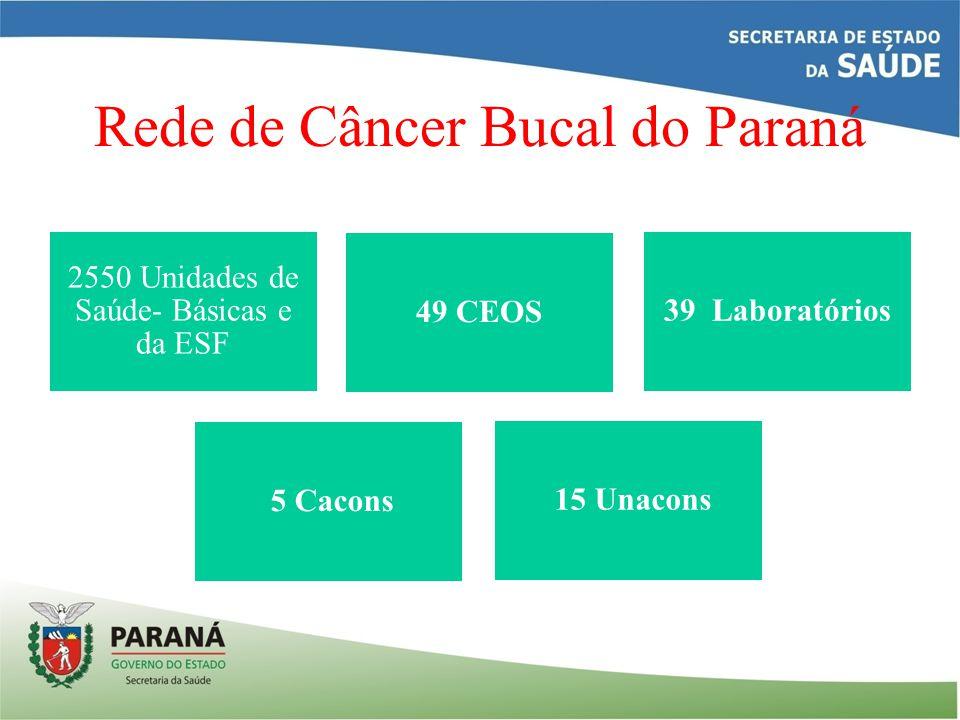 Rede de Câncer Bucal do Paraná