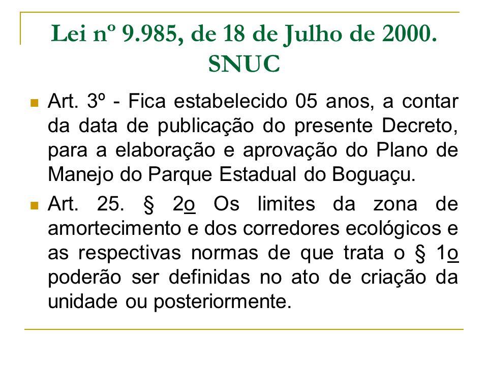 Lei nº 9.985, de 18 de Julho de 2000. SNUC
