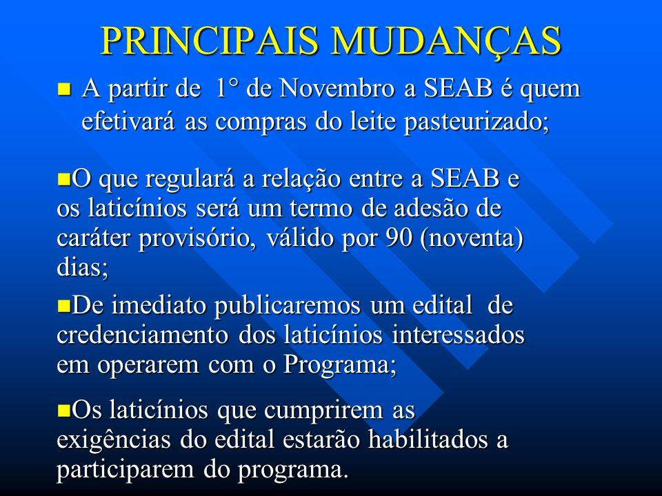 PRINCIPAIS MUDANÇAS A partir de 1° de Novembro a SEAB é quem efetivará as compras do leite pasteurizado;