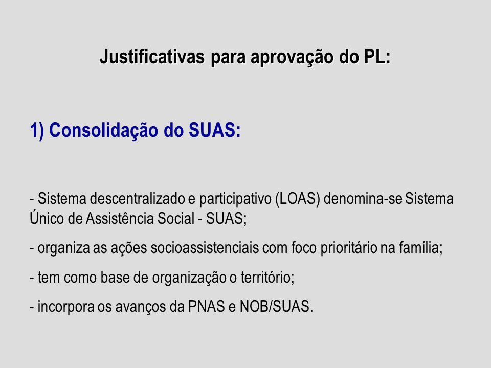 Justificativas para aprovação do PL: