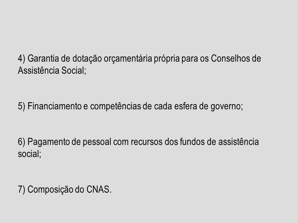 4) Garantia de dotação orçamentária própria para os Conselhos de Assistência Social;