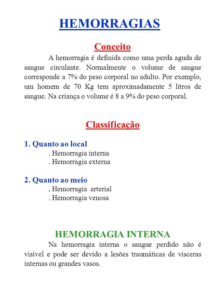 HEMORRAGIAS Conceito Classificação HEMORRAGIA INTERNA