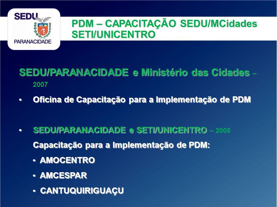 PDM – CAPACITAÇÃO SEDU/MCidades SETI/UNICENTRO