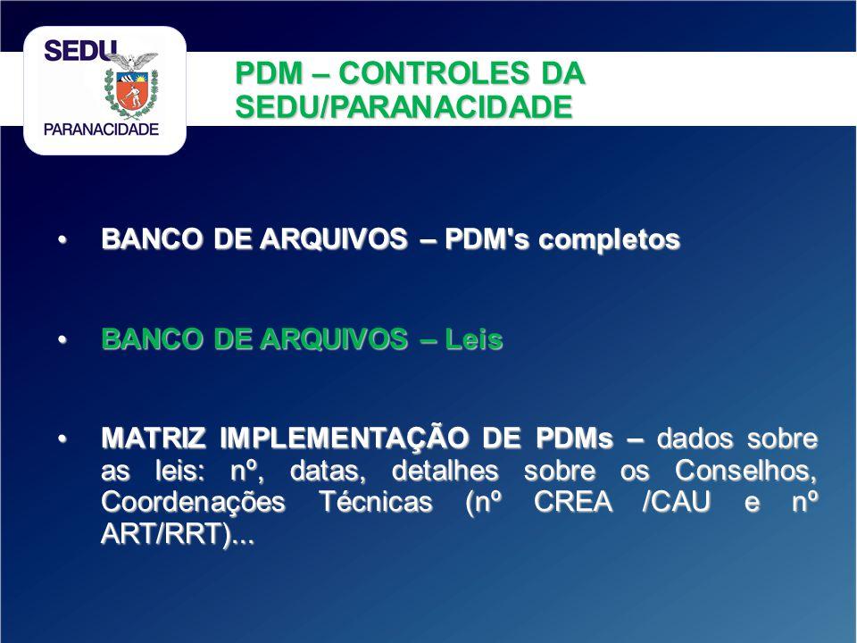 PDM – CONTROLES DA SEDU/PARANACIDADE