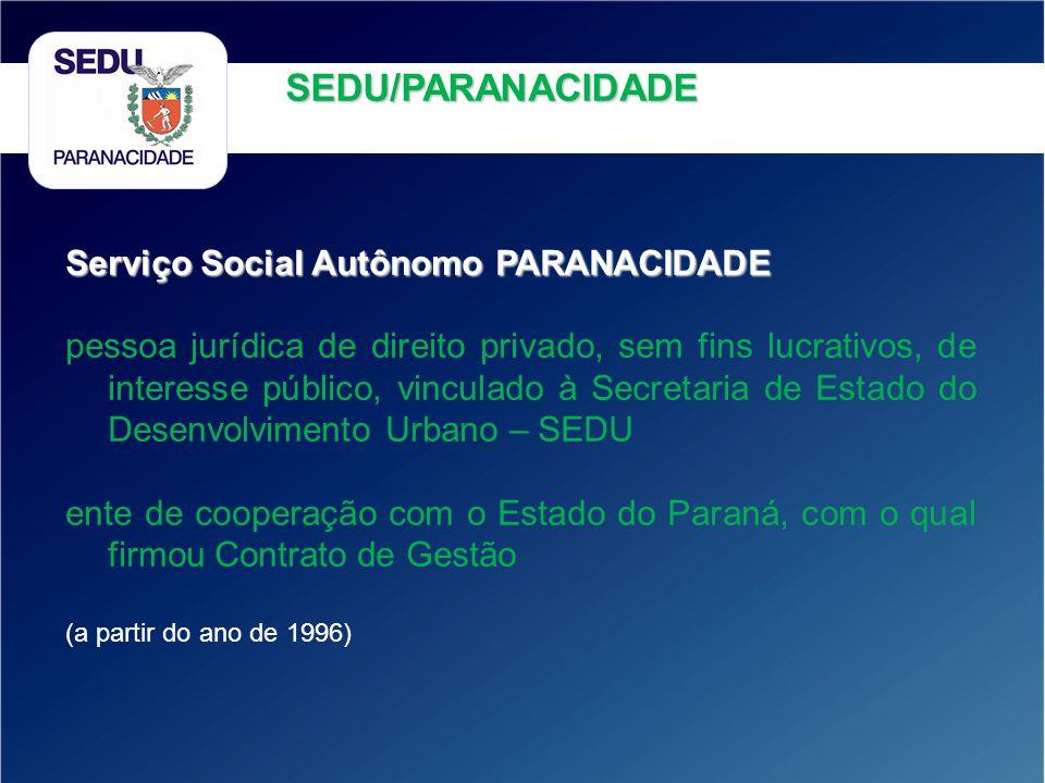 SEDU/PARANACIDADE Serviço Social Autônomo PARANACIDADE