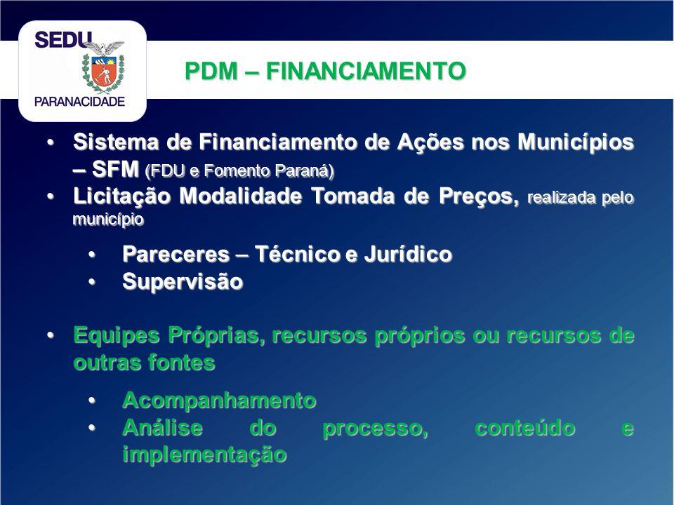PDM – FINANCIAMENTO Sistema de Financiamento de Ações nos Municípios – SFM (FDU e Fomento Paraná)