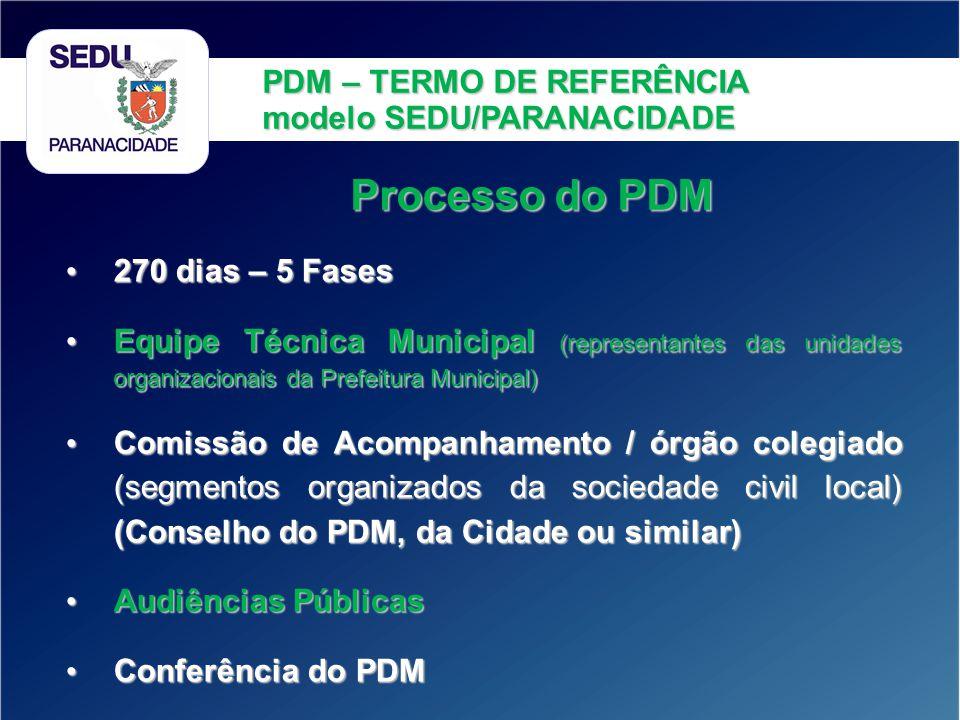 Processo do PDM PDM – TERMO DE REFERÊNCIA modelo SEDU/PARANACIDADE