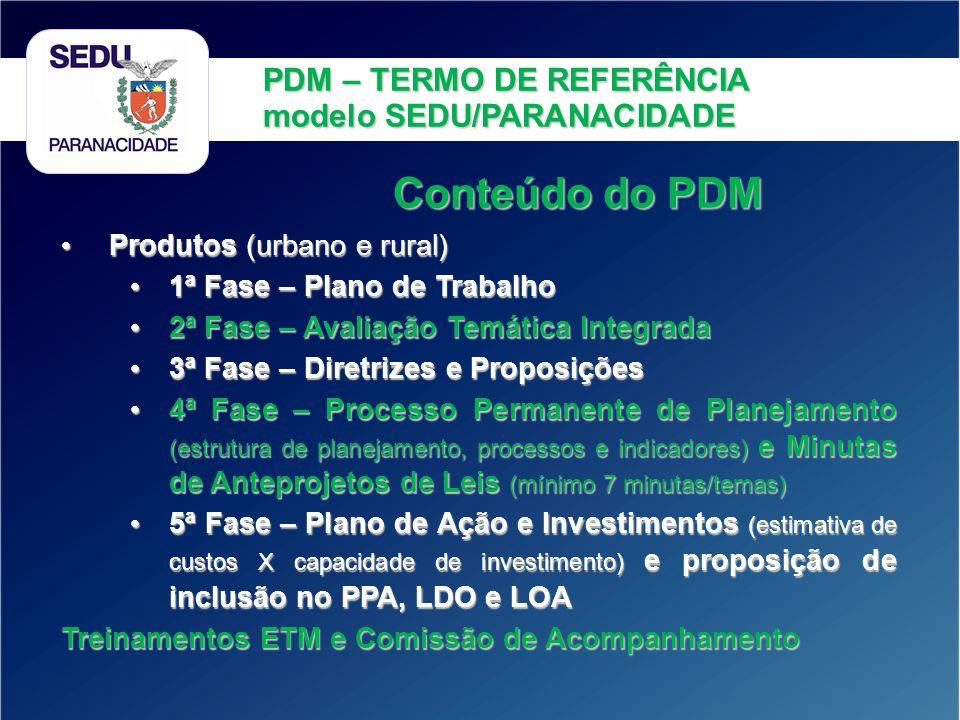 Conteúdo do PDM PDM – TERMO DE REFERÊNCIA modelo SEDU/PARANACIDADE