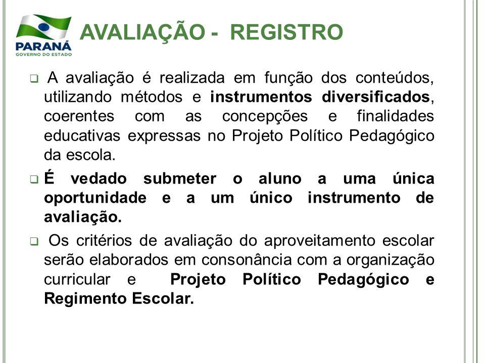AVALIAÇÃO - REGISTRO