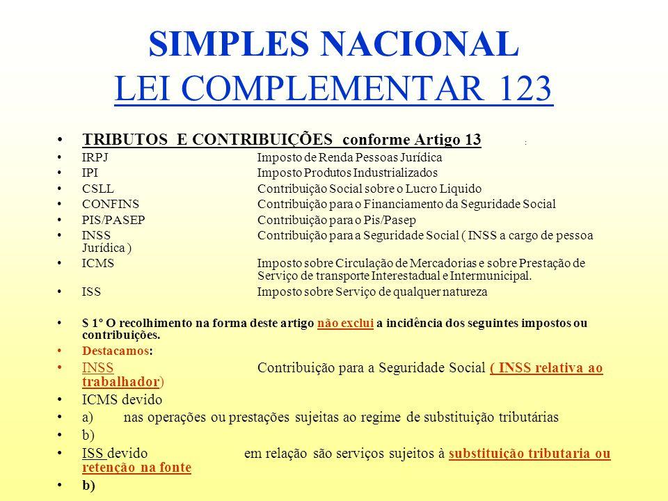 SIMPLES NACIONAL LEI COMPLEMENTAR 123