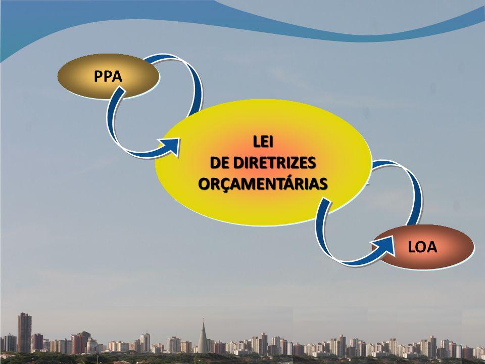 DE DIRETRIZES ORÇAMENTÁRIAS