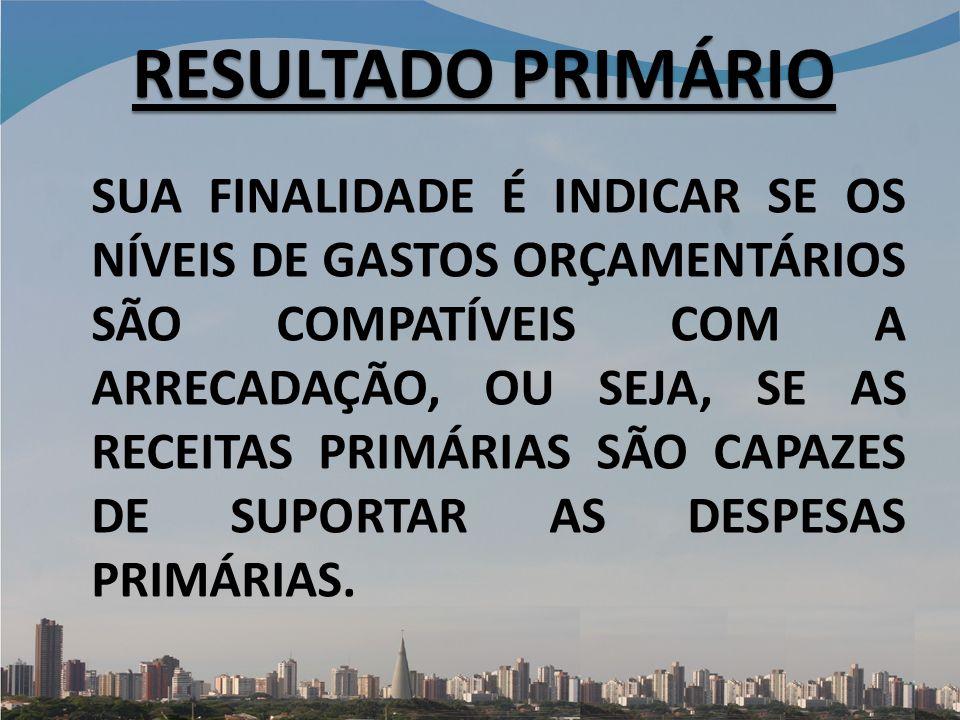 RESULTADO PRIMÁRIO
